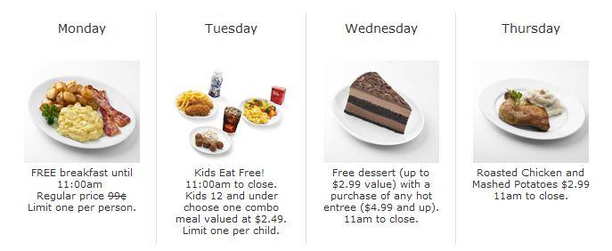 Promotion Cuisine Ikea Udden Desserte Produit Maison Ikea